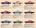 1977 Car & Driver Magazine article
