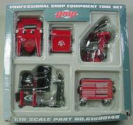 GMP-Tool-Set