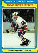 1979-80 Topps #165 (1)