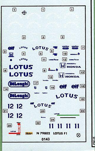 Heller 1987 Lotus team