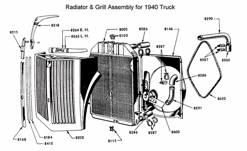 photo  z detail information radiator  u0026 grill assy for 1940 truck