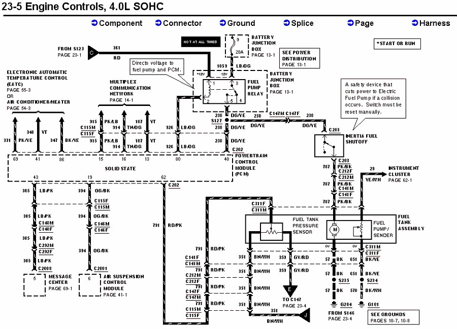 99 f150 wiring diagram wiring diagram data oreo Motor Starter Wiring Diagram 99 f150 fuel pump wiring diagram wiring diagrams hubs 99 lincoln wiring diagram 1999 f150 fuel