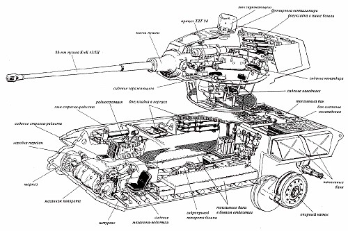 afv modeller    trumpeter tiger 2    build  u0026 info resource