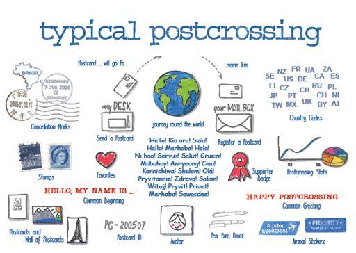 00-TYPICAL POSTCROSSING HPC