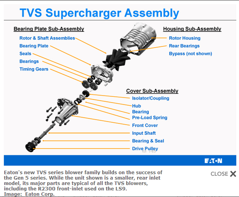 2006 toyota tundra supercharger